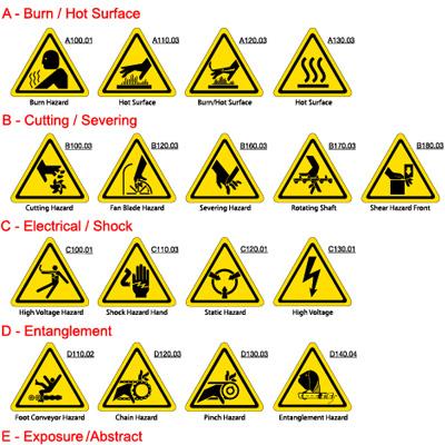 ISO Format Symbols